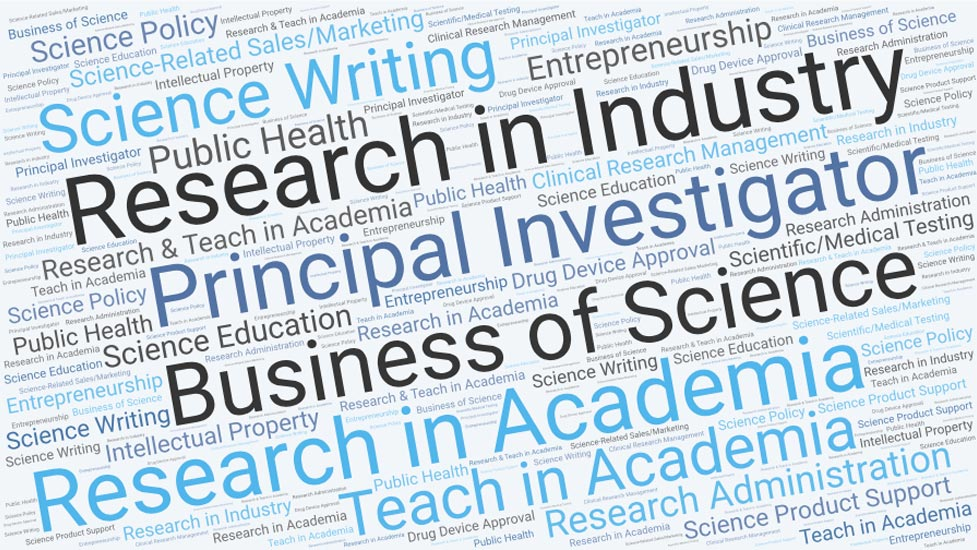 Word cloud of career types including Research in Industry, Principal Investigator, Business of Science, Research in Academia, Science Writing, Teach in Academia, and many others