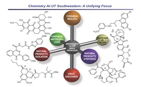 Chemistry at UT Southwestern: A Unifying Focus image