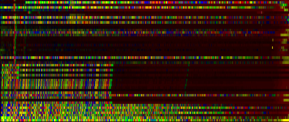 Sanger Sequencing Core Banner 3