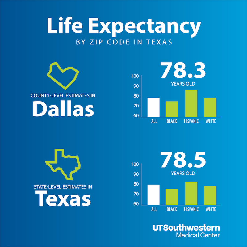 New interactive map first to show life expectancy of Texans by ZIP on